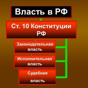 Органы власти Беляевки