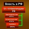 Органы власти в Беляевке